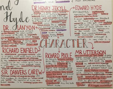 dr jekyll and mr hyde themes gcse studyblr i m very pleased with my mind map on dr jekyll