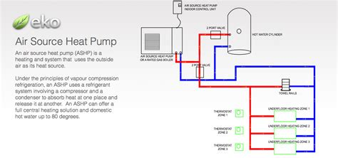airease heat schematic diagram airease free engine