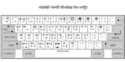 hindi phonetic keyboard layout free download pin downloads punjabi font on pinterest