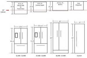 attractive Standard Height Of Refrigerators #2: fca5aab3643e8ce2bf61a255ddd0097c.jpg