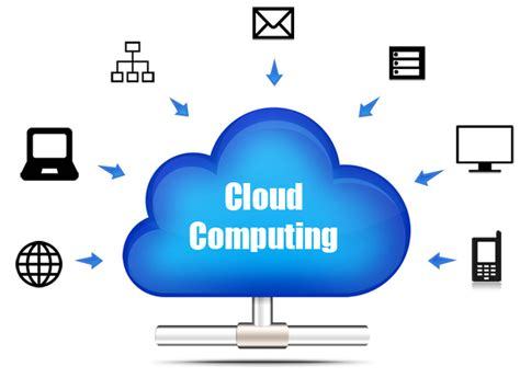 cloud computing  boost seo sitepronews