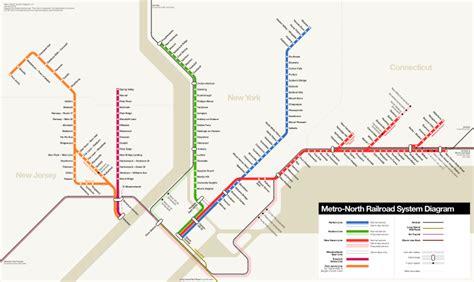 metro harlem line map file metro railroad map svg
