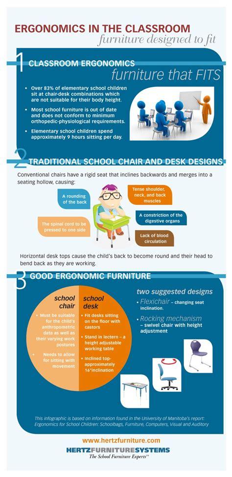 classroom ergonomics layout and design ergonomics in the classroom furniture designed to fit