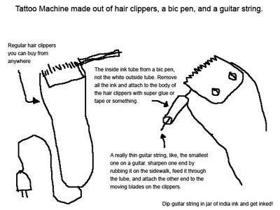 slice and smudge tattoo how to make a gun using clippers