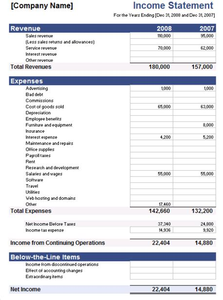 basic financial statement template 5 free income statement exles and templates template