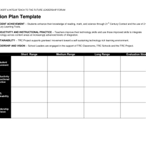 idp template individual development plan template doc performance