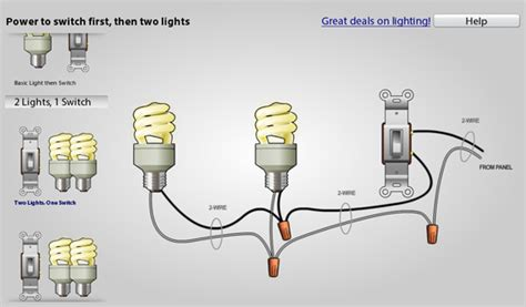 home wiring 101 find installing outlets electrifying try wiring diagrams