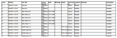 Alberta Canada Birth Records Alberta Vital Statistics