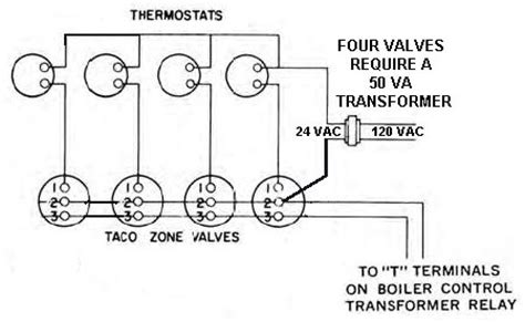 thermostat zone valve wiring diagram thermostat free
