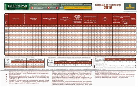 vencimientos anticipos de iva 2016 elvio gubler estudio t 233 cnico impositivo