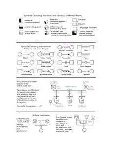standard genogram symbols template free download