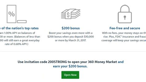 Capital One Bank Letter Of Credit Ymmv Capital One 360 200 Money Market Bonus 1 Apy