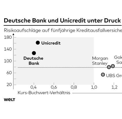 ubs bank kurs deutsche bank iwf f 228 llt vernichtendes urteil 252 ber