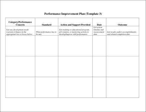 Performance Improvement Plan Template Word Bidproposalform Com Performance Improvement Plan Template Word