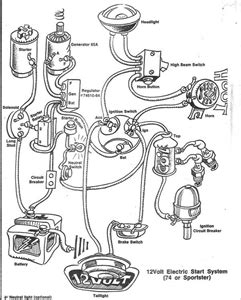 wiring diagram for a rigid frame with a shovelhead engine solved fixya