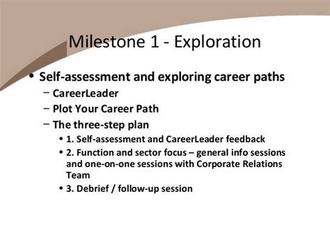 Mba Finance Career Path by Mba Induction Week Career Leader And Self Assessment