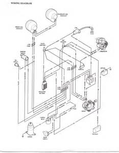 howhit 150cc wiring diagram howhit get free image about wiring diagram