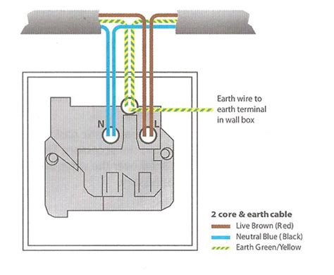 ac socket wiring how to install a socket
