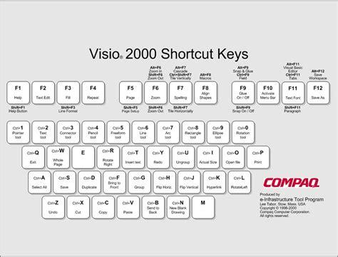 visio keyboard shortcuts visio keyboard shortcuts 28 images microsoft visio