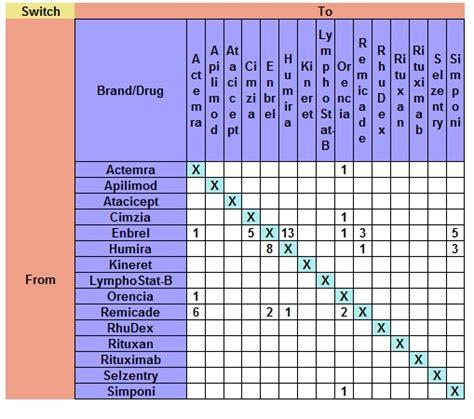 Html Table Vertical Header Table Or Matrix Header Header Column Vertical Rotation