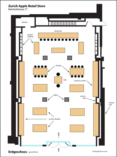 supermarket layout drawings victoria secret store floor plan google search vm
