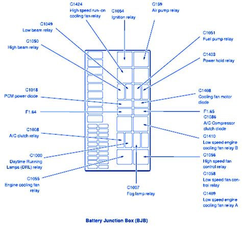 fuse box diagram for a 2003 ford escape new wiring ford escape suv 2003 main fuse box block circuit breaker diagram 187 carfusebox