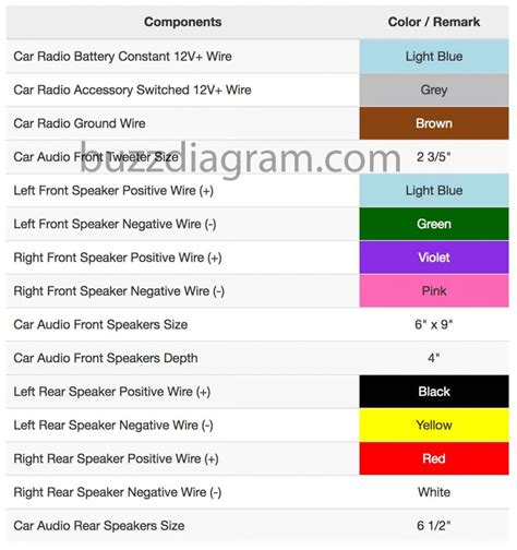 toyota runner stereo wiring schematic car stereo
