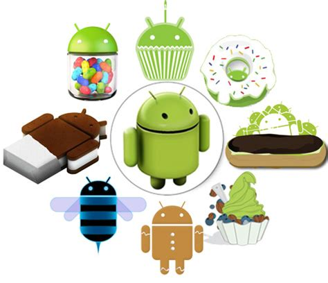 what is the android version back to basics android versions explained