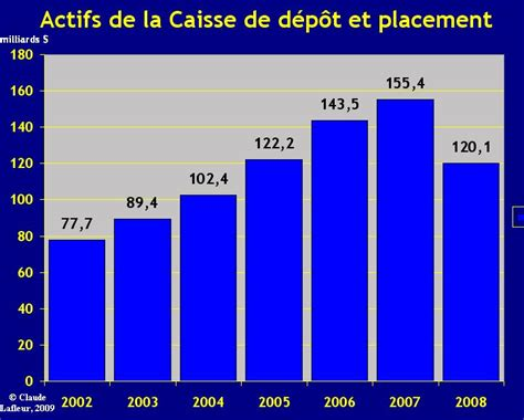 revalorisation point fonctionnaire 2016 augmentation point indice fonctionnaire 2016