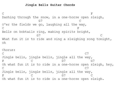 Perfect Jingle Bells Easy Guitar Chords Image Collection - Beginner ...