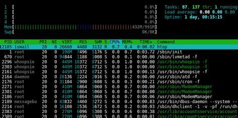tutorial nmap debian best tools to monitor linux poftut