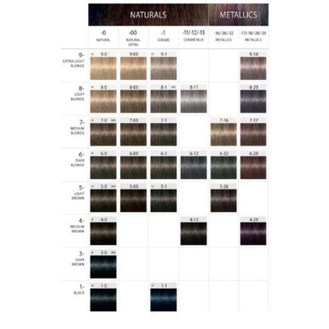 igora hair color instructions igora royal chart majirel color chart majirel hair color