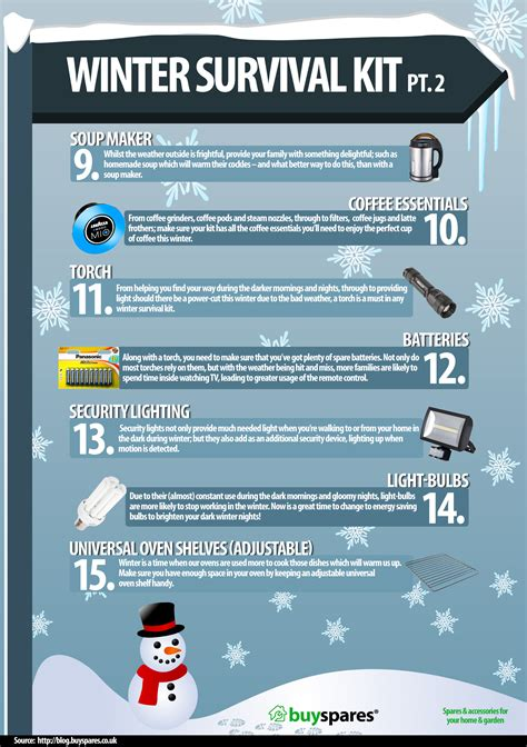 Philosophy Winter Weather Survival Kit 2 by Winter Survival Kit Part 2 Infographic Everything Homes