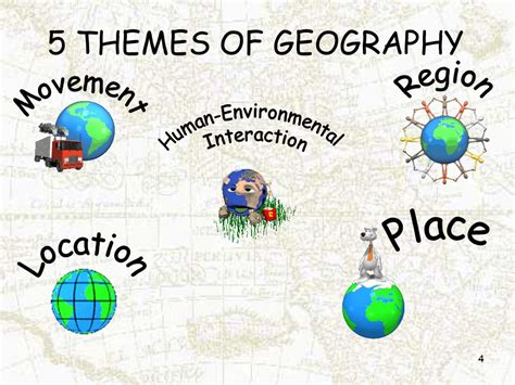 5 themes of geography pictures created by cheryl phillips ppt video online download