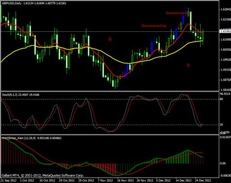 media mobile adattiva forex trading strategy 54 the account per month