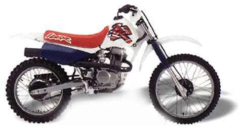 honda cr100 what did you learn on cafe husky