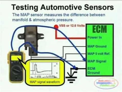 map sensor wiring diagram map sensor automotive repair auto repair