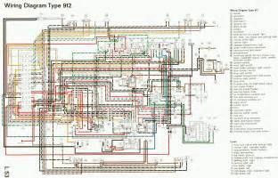 free auto wiring diagram 912 porsche wiring diagram