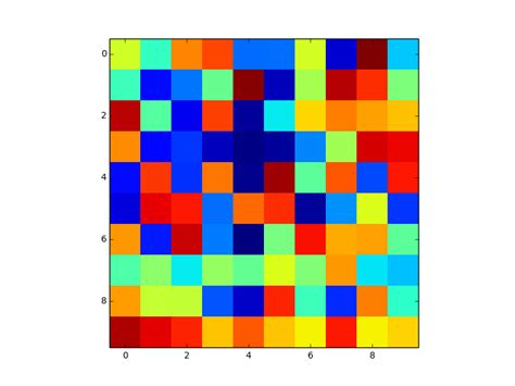 matplotlib color maps about matplotlib colormap and how to get rgb values of the