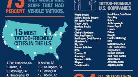 tattoo friendly jobs these are the most friendly companies to work for