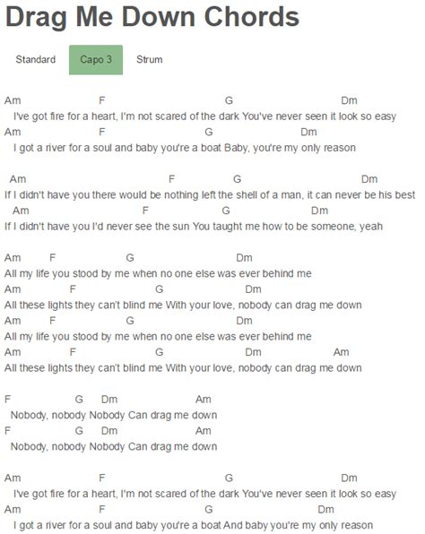 Pattern Up Properly Lyrics | drag me down chords one direction my guitar pinterest