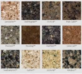 types of quartz countertops home