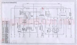 atv wiring diagrams