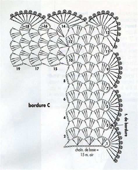 Bordure En Crochet Pour Armoire by Bordure En Crochet Pour Armoire Bordures De Finition Le