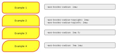 border layout using css 33 must read css3 tips tricks bcstatic com
