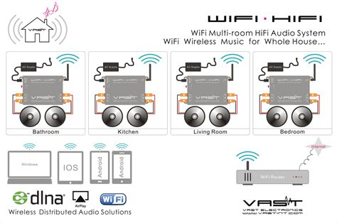 multi room sound system wifi multi room hifi system v h500 vast international wireless speakers and home