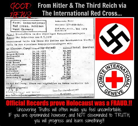 Records International International Cross Report Confirms The Holocaust Of Six Million Jews Is A Hoax