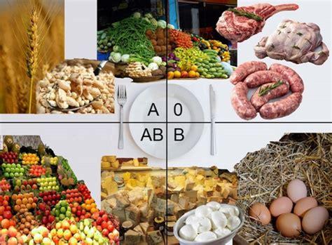 alimentazione gruppo sanguigno a dottor mozzi e la dieta gruppo sanguigno scoprila