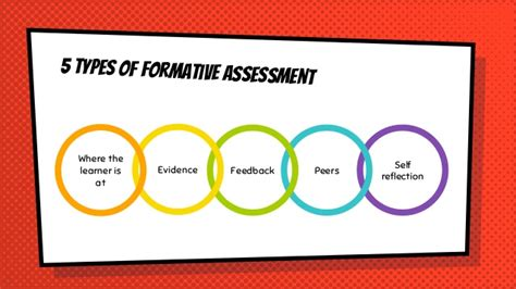 formative assessment strategies formative assessment tips and strategies