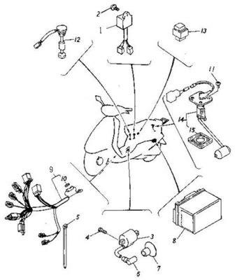 honda cb750 simplified wiring diagram imageresizertool
